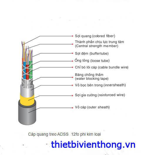 Cáp quang treo ADSS12fo phi kim loại