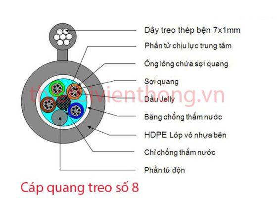 Cáp quang treo 24Fo ,Cáp quang treo 24 sợi ,Cáp quang treo 24 core
